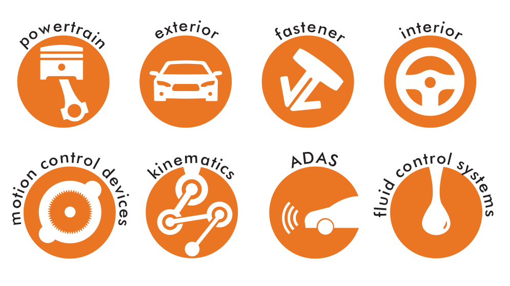 Nifco capability icon: powertrain, exterior, fasteners, interior, motion control devices, kinematics, adas, and fluid control systems
